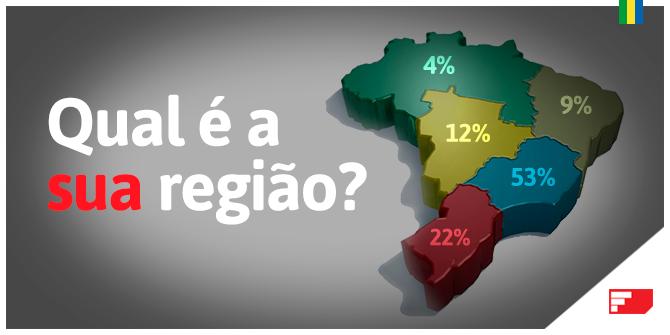 Segurança Eletrônica no Brasil